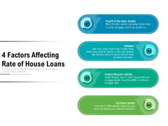 4 Factors Affecting Rate Of House Loans Ppt PowerPoint Presentation Infographics Skills PDF