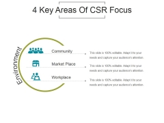 4 Key Areas Of Csr Focus Ppt PowerPoint Presentation Portfolio