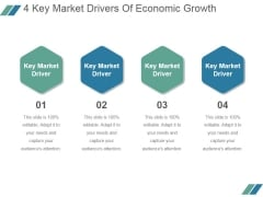 4 Key Market Drivers Of Economic Growth Ppt PowerPoint Presentation Templates