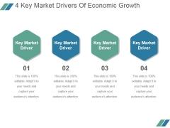 4 Key Market Drivers Of Economic Growth Ppt PowerPoint Presentation Templates