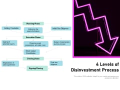 4 Levels Of Disinvestment Process Ppt PowerPoint Presentation Pictures PDF