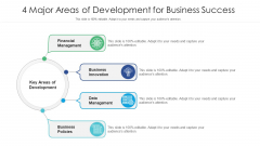 4 Major Areas Of Development For Business Success Ppt Infographics Demonstration PDF