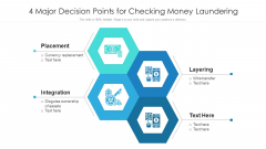 4 Major Decision Points For Checking Money Laundering Ppt PowerPoint Presentation File Background Designs PDF