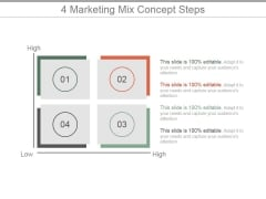 4 Marketing Mix Concept Steps Ppt PowerPoint Presentation Deck