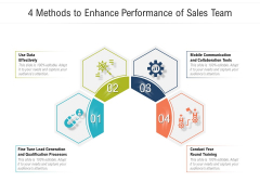 4 Methods To Enhance Performance Of Sales Team Ppt PowerPoint Presentation File Images PDF