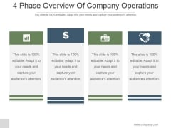 4 Phase Overview Of Company Operations Ppt PowerPoint Presentation Template