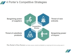 4 Porters Competitive Strategies Ppt PowerPoint Presentation Pictures