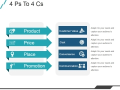 4 Ps To 4 Cs Ppt PowerPoint Presentation Files