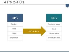 4 Ps To 4 Cs Ppt PowerPoint Presentation Model Microsoft