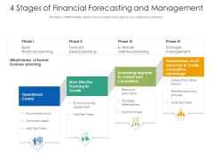 4 Stages Of Financial Forecasting And Management Ppt PowerPoint Presentation File Example PDF