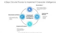 4 Steps Circular Process To Implement Corporate Intelligence Ppt Infographics Model PDF