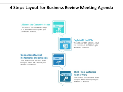 4 Steps Layout For Business Review Meeting Agenda Ppt PowerPoint Presentation Slides Maker PDF