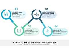 4 Techniques To Improve Cost Revenue Ppt PowerPoint Presentation Gallery Background Image PDF