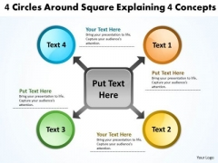 4 Circles Around Square Explaining Concepts Circular Flow Chart PowerPoint Slides