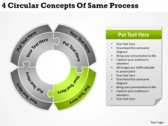 4 Circular Concepts Of Same Process Landscaping Business Plan PowerPoint Slides