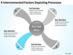 4 Interconnected Factors Depicting Processes Ppt Prepare Business Plan PowerPoint Slides