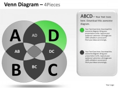 4 Pieces Venn Diagram PowerPoint Slides And Ppt Template Diagrams
