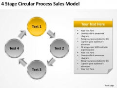 4 Stage Circular Process Sales Model Example Business Plan Outline PowerPoint Slides
