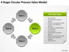4 Stage Circular Process Sales Model How To Write Out Business Plan PowerPoint Slides