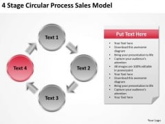 4 Stage Circular Process Sales Model Ppt Business Plan Companies PowerPoint Slides