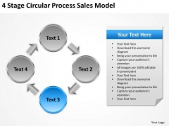 4 Stage Circular Process Sales Model Sample Of Small Business Plan PowerPoint Slides