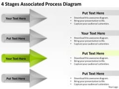 4 Stages Associated Process Diagram Business Planning Software PowerPoint Slides