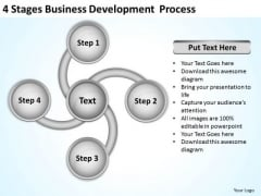 4 Stages Business Development Process Creating Plan Template PowerPoint Templates