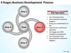 4 Stages Business Development Process Samples Of Plan PowerPoint Slides
