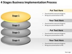 4 Stages Business Implementation Process Plan PowerPoint Slides