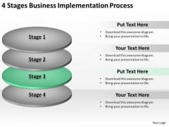 4 Stages Business Implementation Process Plan PowerPoint Templates