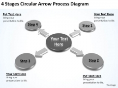 4 Stages Circular Arrow Process Diagram Business Plan Outline PowerPoint Slides