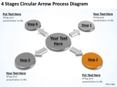 4 Stages Circular Arrow Process Diagram Business Plans Start Up PowerPoint Templates