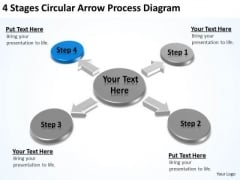 4 Stages Circular Arrow Process Diagram Small Business Plan Software PowerPoint Templates