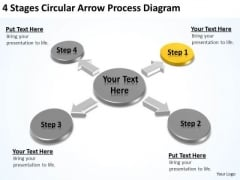 4 Stages Circular Arrow Process Diagram Startup Business Plans PowerPoint Slides