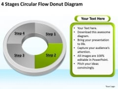 4 Stages Circular Flow Donut Diagram Business Plan PowerPoint Slides