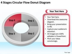 4 Stages Circular Flow Donut Diagram Business Plan PowerPoint Templates