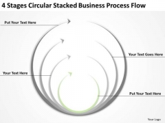 4 Stages Circular Stacked Business Process Flow Ppt Action Plan PowerPoint Slides