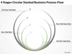 4 Stages Circular Stacked Business Process Flow Ppt Sample Plans PowerPoint Slides