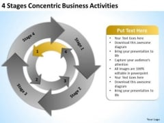 4 Stages Concentric Business Activities Ecommerce Plan PowerPoint Slides