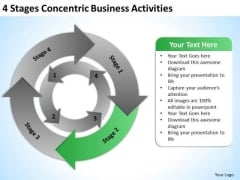 4 Stages Concentric Business Activities PowerPoint Slides