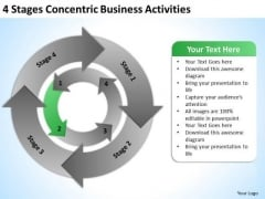 4 Stages Concentric Business Activities Ppt Plan Template PowerPoint Templates