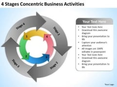 4 Stages Concentric Business Activities Ppt Sample Real Estate Plan PowerPoint Slides