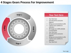 4 Stages Gears Process For Improvement Ppt Business Case Template PowerPoint Templates