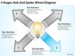 4 Stages Hub And Spoke Wheel Diagram Writing Business Plan Free PowerPoint Templates
