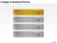 4 Stages In Business Process Ppt Plan Outline PowerPoint Slides