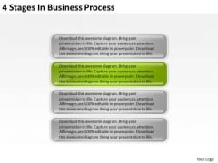 4 Stages In Business Process Ppt Plan PowerPoint Slides
