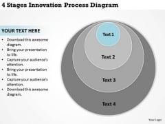 4 Stages Innovation Process Diagram Small Business PowerPoint Templates
