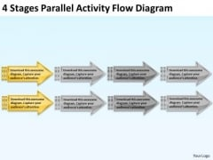 4 Stages Parallel Activity Flow Diagram Business Plan Programs PowerPoint Slides