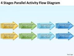 4 Stages Parallel Activity Flow Diagram Steps To Making Business Plan PowerPoint Slides