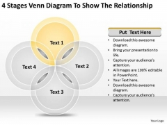 4 Stages Venn Diagram To Show The Relationship Business Plan PowerPoint Slides